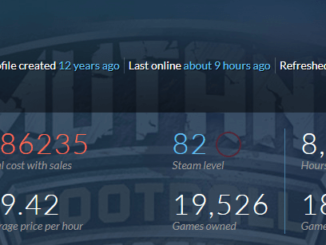 Think You Have A Lot Of Steam Games? Check This Out